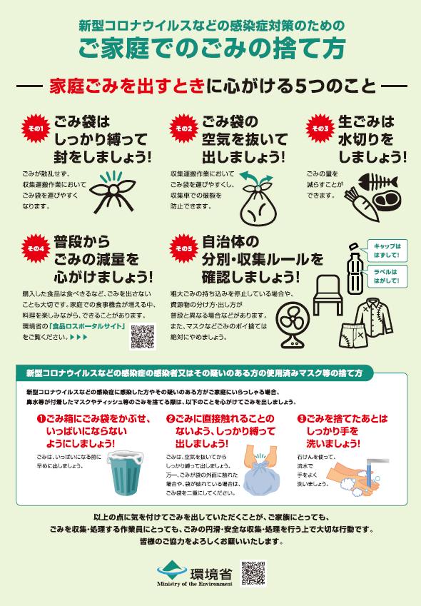 【新型コロナ対策】家庭でのごみの捨て方